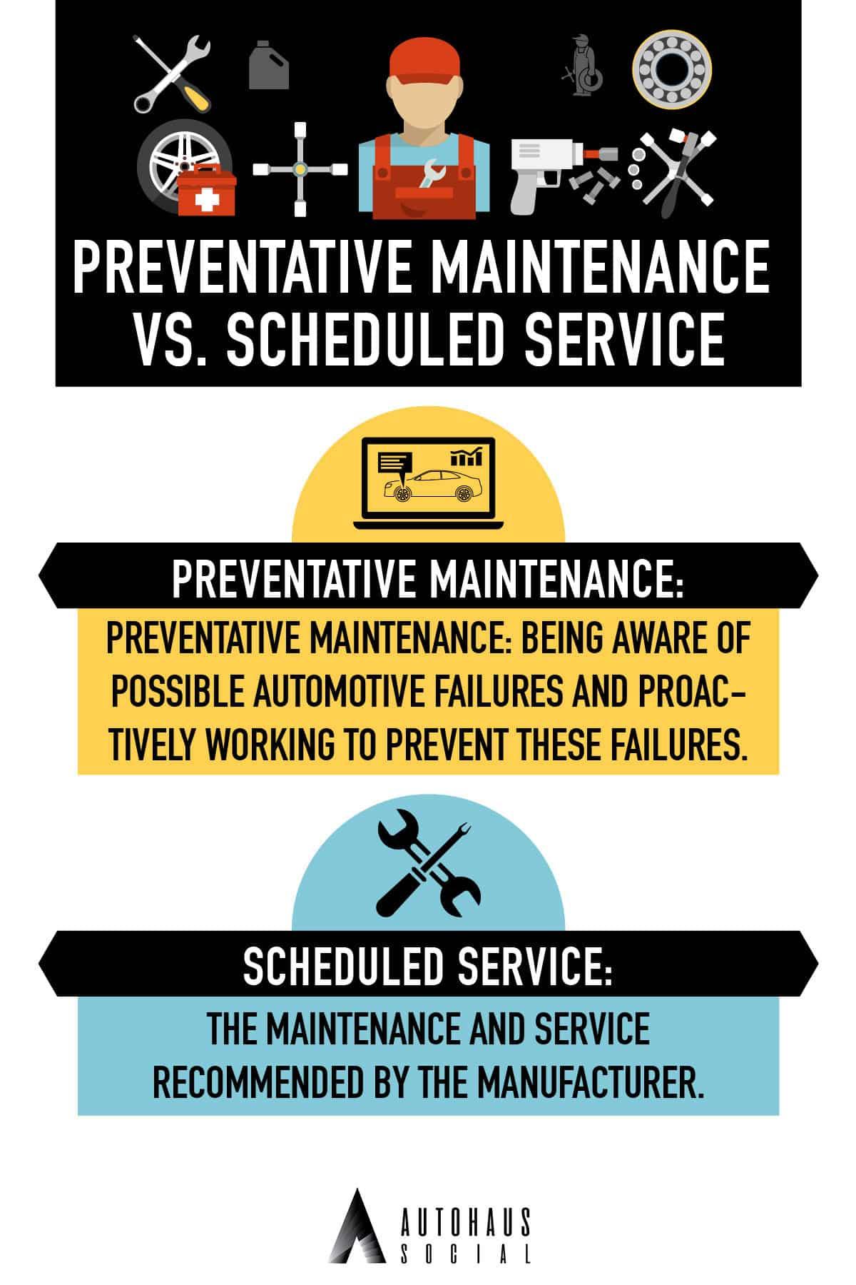 scheduled vs preventative