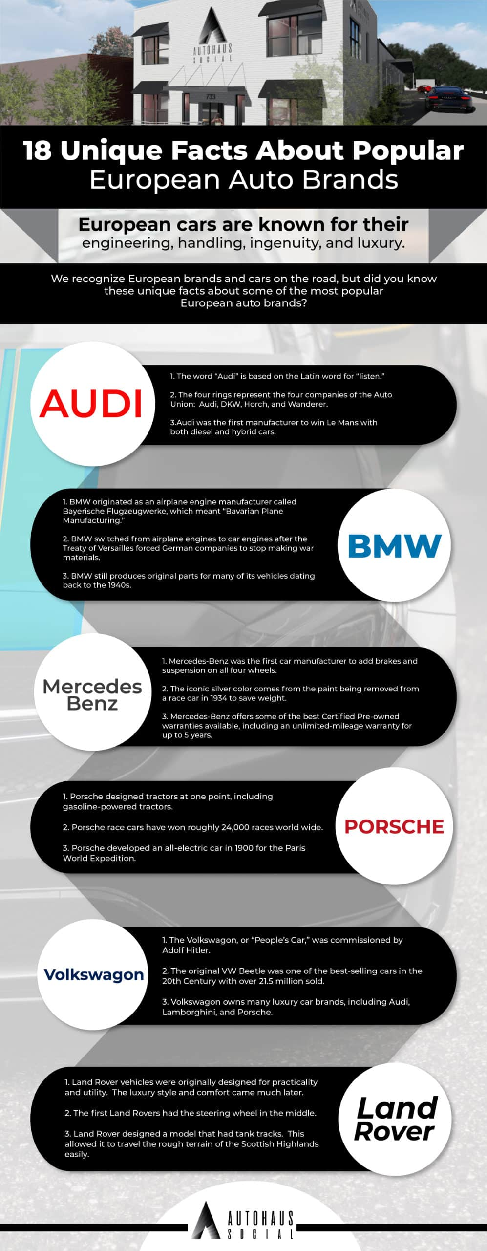 european car brands infographic